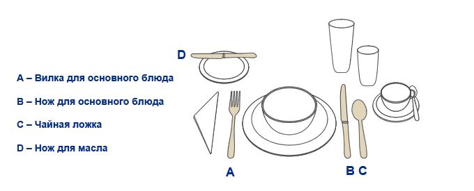 схемы сервировки стола в